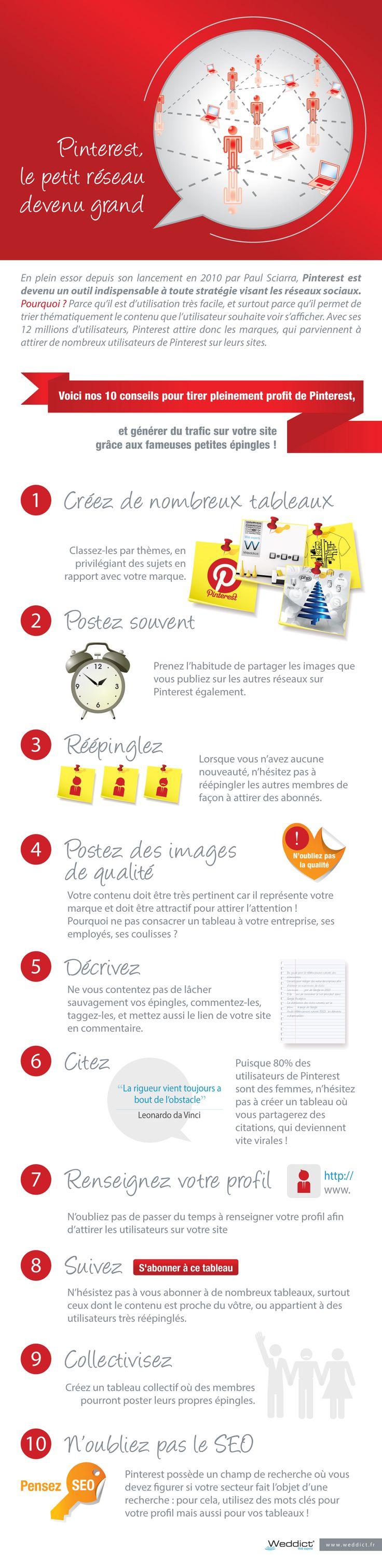 Pinterest comment ça marche, infographie Weddict http://www.weddict.fr/blog/reseaux-sociaux/116-pinterest-comment-ca-marche#.U4tZTZQgD9I