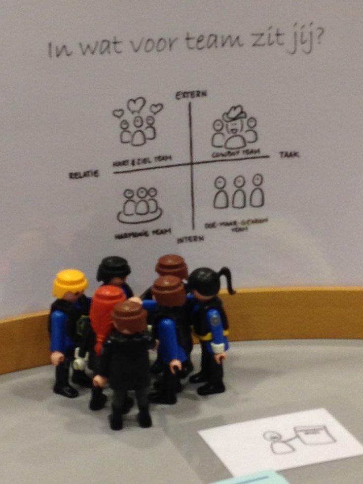 In wat voor team zit jij? In het boek 'Groepsdruk' geven Annemieke Figee en Leonie van Rijn praktische handvatten aan teams en managers om tot duurzame gedragsverandering te komen. #groepsdruk #annemiekefigee #leonievanrijn #futurouitgevers