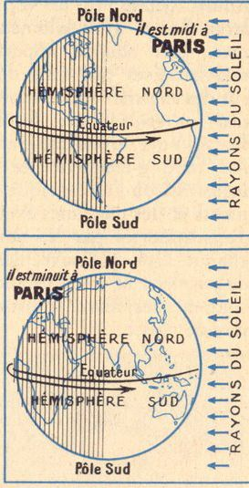 From Geographie Cours Elementaire et Moyen. 1925. via Newhouse Design.
