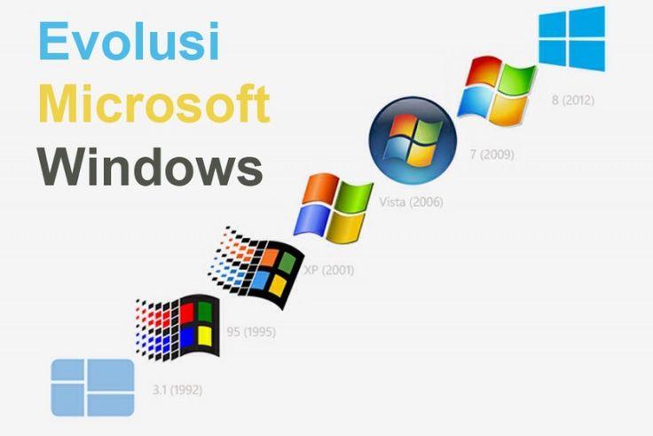 Tiga Siku - Microsoft Windows atau yang lebih dikenal dengan sebutan Windows adalah keluarga sistem operasi. yang dikembangkan oleh Microsoft, dengan menggunakan antarmuka pengguna grafis.Pada postingan kali ini saya akan menginformasikan kepada anda tentang E