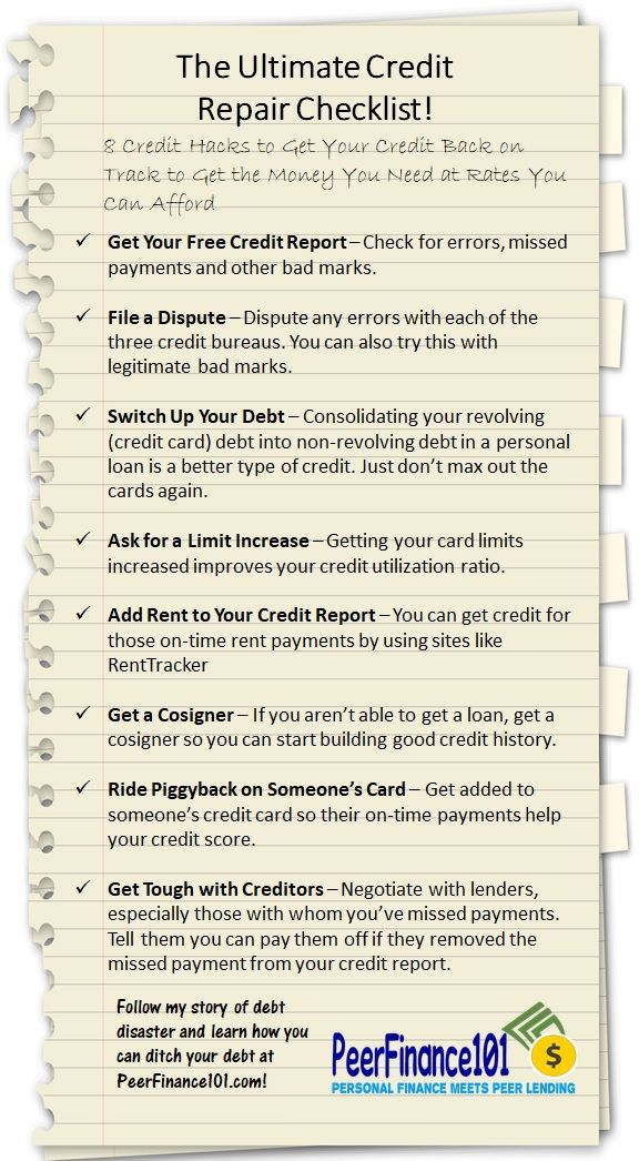 8 Point Credit Score Checklist To Boost Your Fico Fast Check Credit Score Credit Repair Letters Credit Repair Business