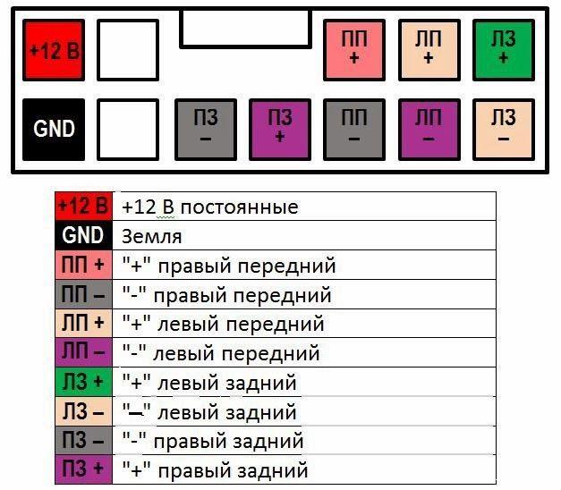 Установка колонок и магнитолы в Sandero new \ Sandero 2 \ Sandero 2014