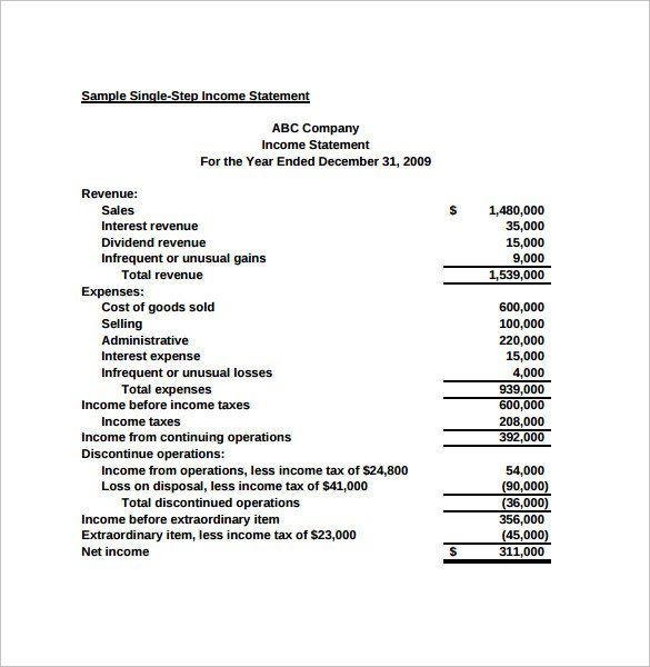 28 Small Business Income Statement Template In 2020 Profit And