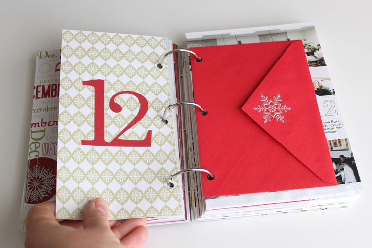 This will be my third year participating in December Daily project. The first year I heard about DD I thought the idea was so incredible, th...