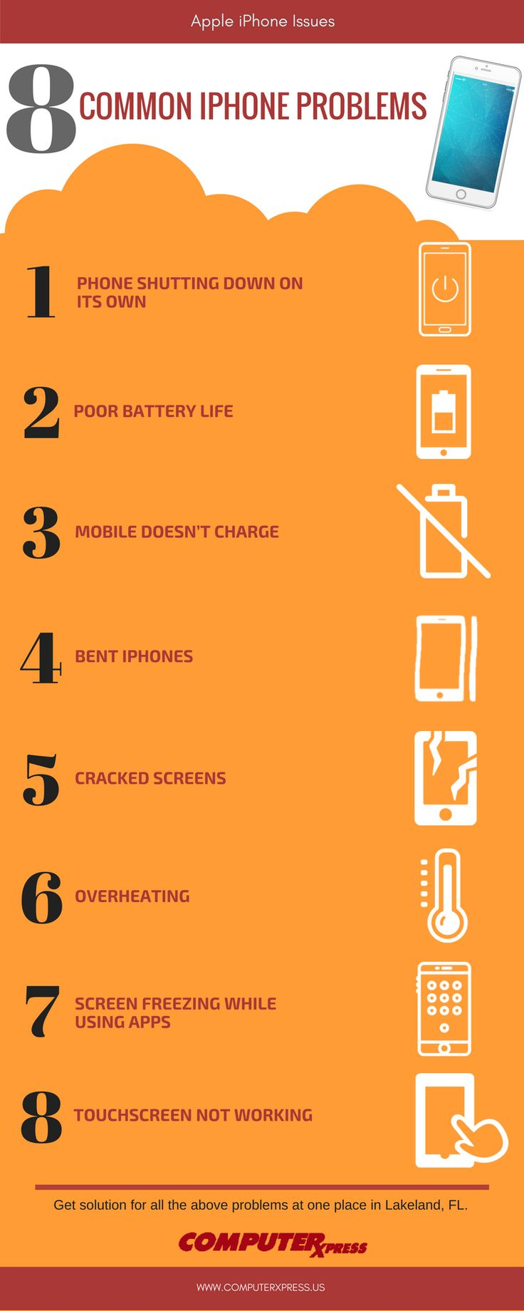 9 best infographics images on pinterest apple iphone computer apple iphone could have certain common problems like phone shutting down on its own poor battery life etc by some of the problems could be corrected buycottarizona Image collections