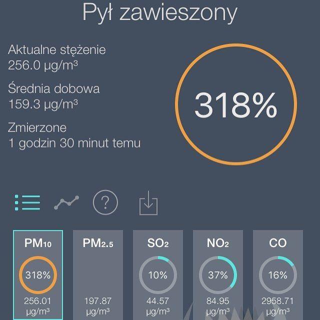 Dzień dobry? #kraków wraca do formy :-/ #smog #nowahuta #visitmalopolska #incracow #instaphoto #igerskrakow