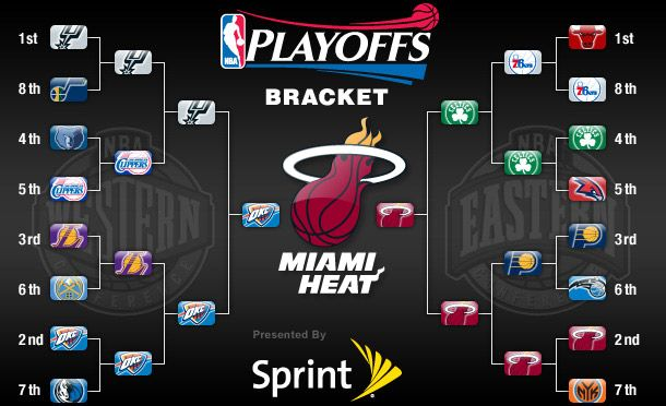 2012 NBA Playoffs - Brackets, Schedules, Recaps Video Highlights on NBA.com  http://www.nba.com/gameline/20130429/  https://pbs.twimg.com/media/BJEv4z8CAAIirme.png:large