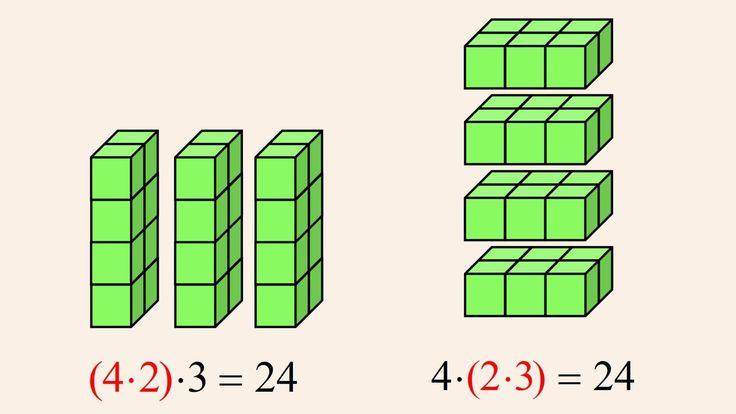 Weeks 21 and 23.    Pre-Algebra 7 - Associative and Distributive Properties of Multiplication