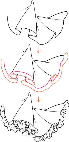 スカートの描き方