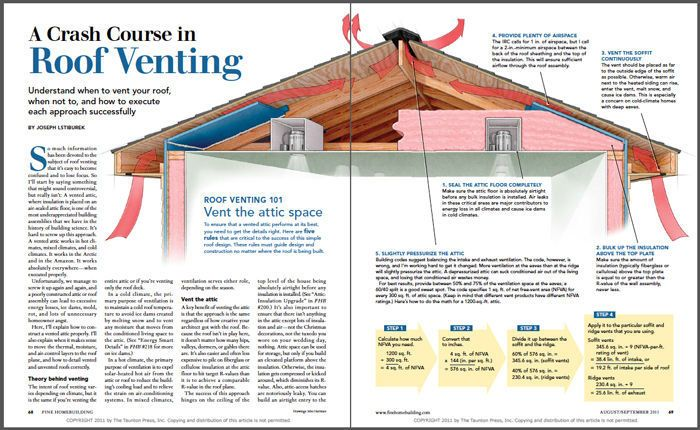 A Crash Course In Roof Venting Fine Homebuilding Roof Insulation Ridge Vent Roof Cladding