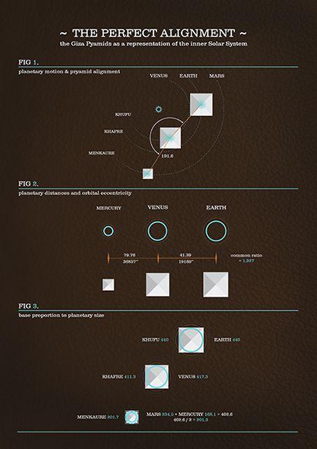 element/cv/graphisme