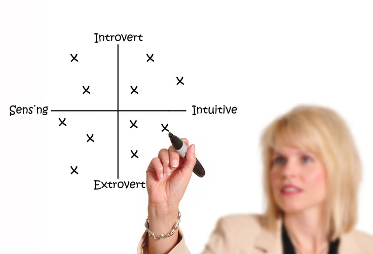 How To Pass A Career Personality Test