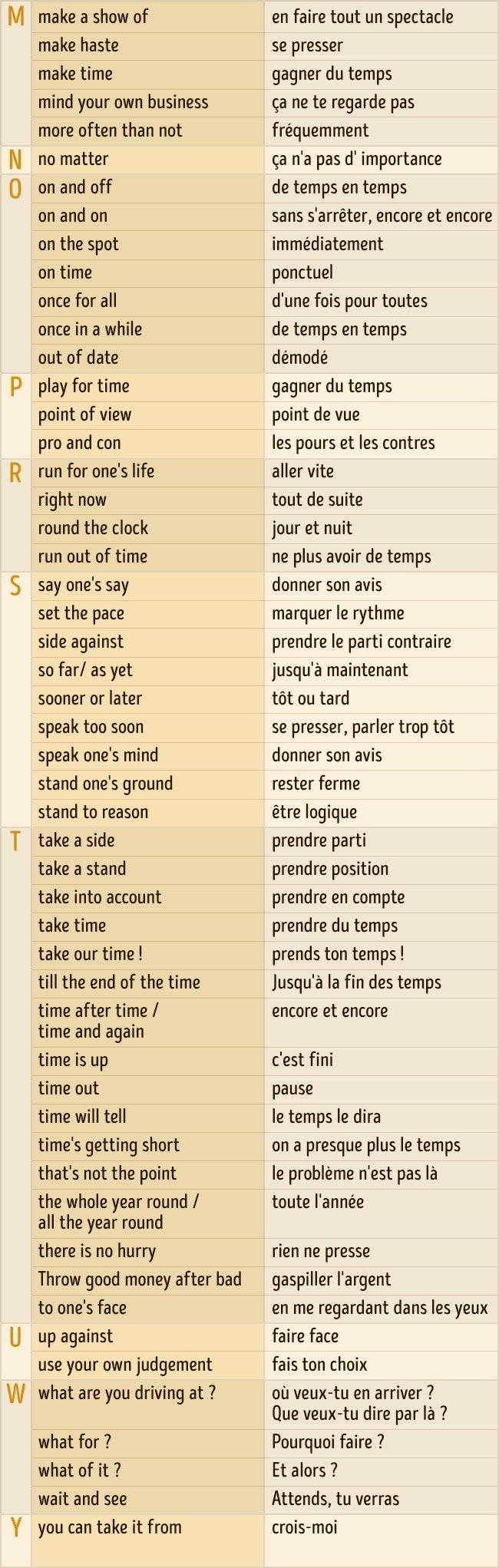 Liste mots 3