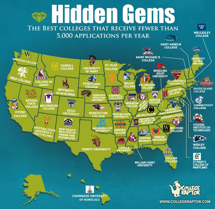 Hidden Gems: The Best Colleges In Each State That Receive Fewer than 5,000 Applications Per Year   The College Raptor Blog