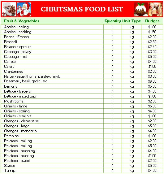 65 best Christmas Grocery List☑ images on Pinterest Christmas - task list sample in pdf