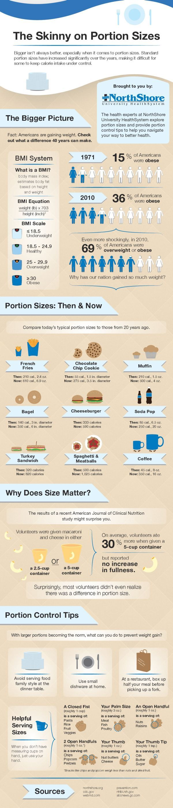 Infographic: Bigger isn't better when it comes to portion size