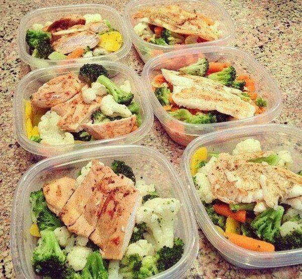 Диета Рецепты Питания. Диетические рецепты для похудения