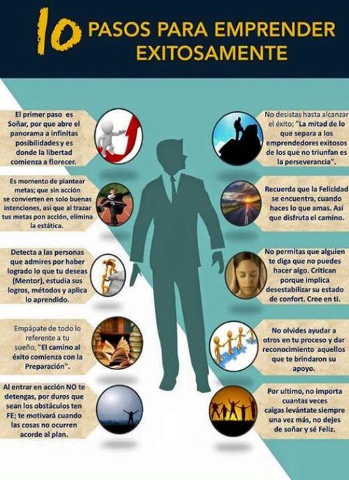 10 pasos para emprender exitosamente. .. http://ift.tt/1KTuZSh