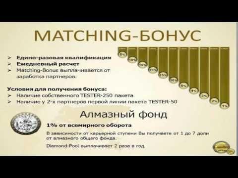 SWISSCOIN  Подробный Маркетитинг проекта новой европейской криптовалюты ...