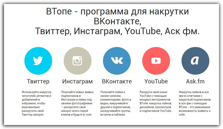 ВТопе - программа для накрутки ВКонтакте, Твиттер, Инстаграм, YouTube, Аск фм.