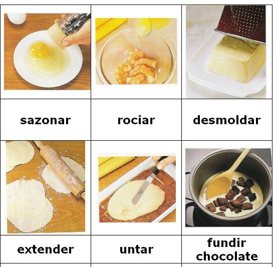 1000 images about ele spanish lesson online clases de for Cocina para cocinar