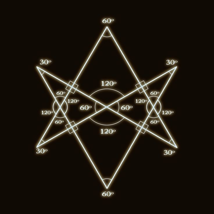 Thelema and the Libri of Aleister Crowley, nightthief:   Thelemic Geometry