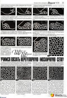 Нерегулярная сетка (ирландия и другое...): Крючок, как сумашествие: Группы - diets.ru