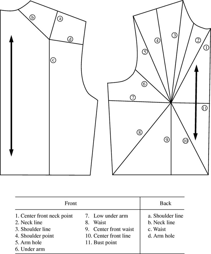 types of fashion darts - Buscar con Google