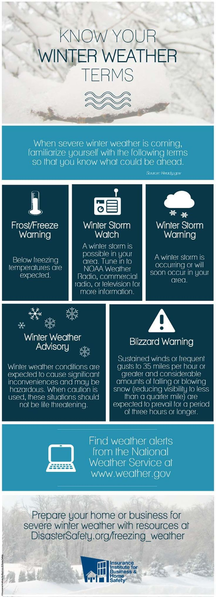 109 best Wintertime Tips images on Pinterest | Ice dams, Infographic ...