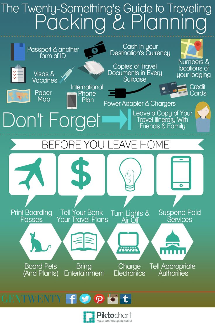 A handy infographic to help you pack and prepare your home before you leave for vacation