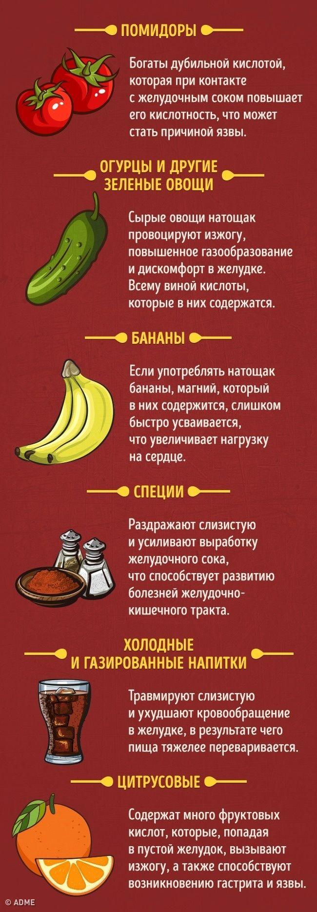 Йогурт, кофе и свежевыжатый апельсиновый сок — именно так большинство из нас представляют идеальный завтрак.К сожалению, немногие знают, что существуют продукты, которые не рекомендуется употреблять ...