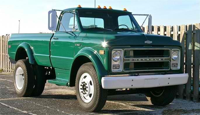 Big green c60