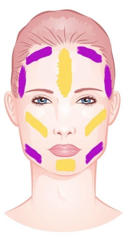 Eckiges Gesicht weicher wirkrn lassen: Dunklere Foundation rund um Stirne und an Kieferknochen auftragen, mit Rouge sparsam sein, es wirkt sonst zu hart