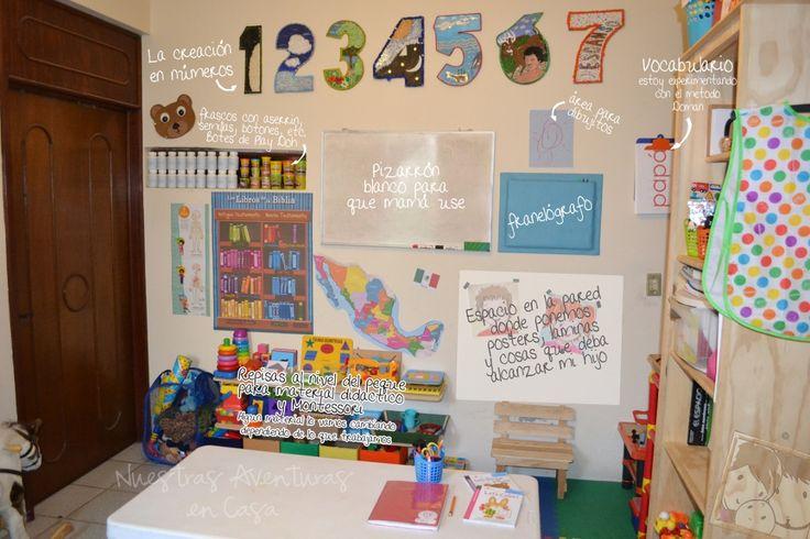 Nuestra área de trabajo HOMESCHOOL, escuela en casa