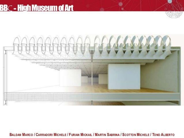 Картинки по запросу ренцо пиано музей в атланте