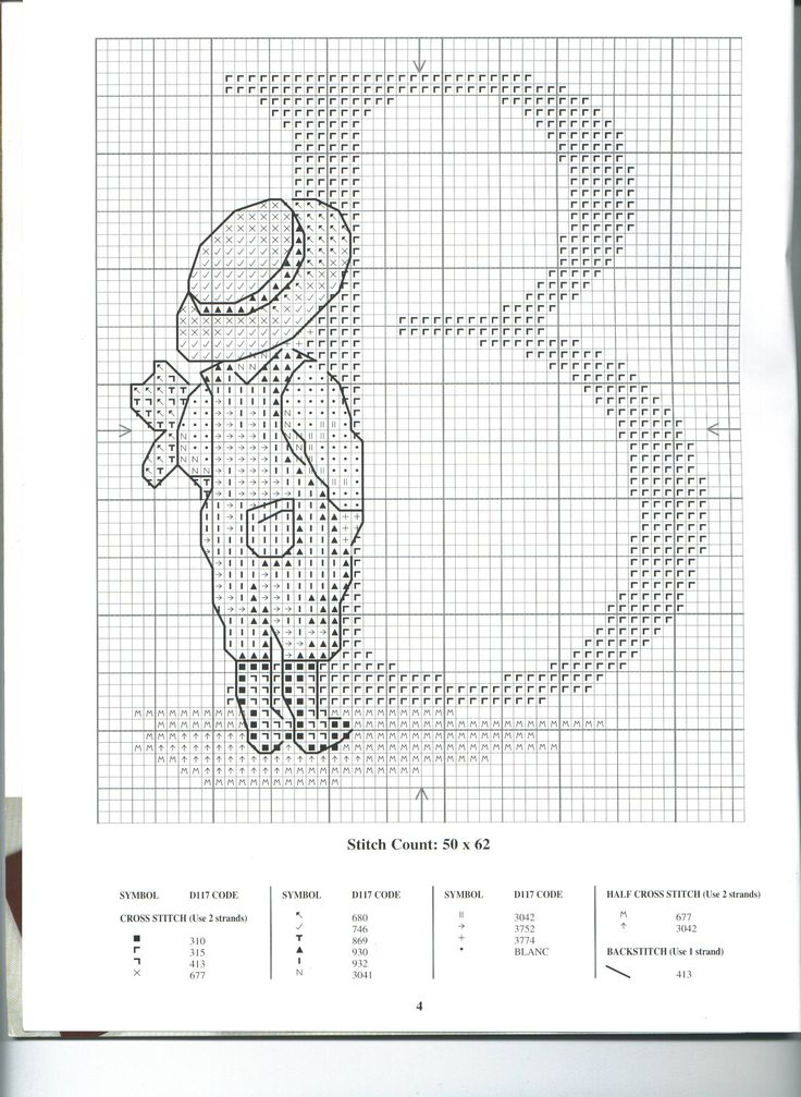 Schema punto croce Alfabeto Bimbi B