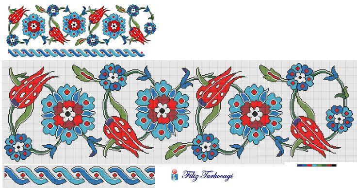 Ortadaki motifi istediğiniz kadar tekrarlayarak deseni uzatmalısınız. Yani başı ve sonu aynı değildir, dikkatinize...Çinileri özledik sanırım :) Designed by Filiz Türkocağı...( İZNİK Chini )