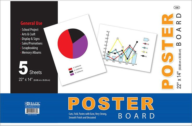 """Bazic 22"""" x 14"""" White Poster Board - 5/Pack - 48 Units"""