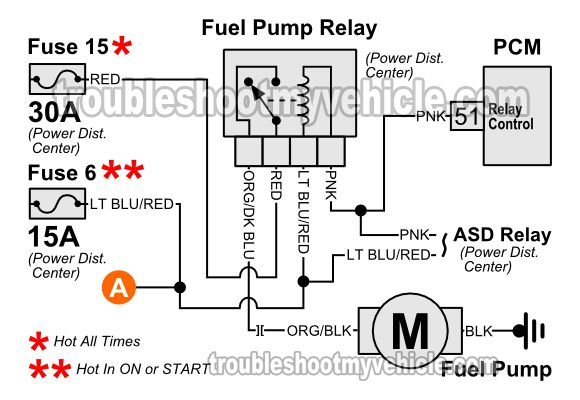 Fuel Pump Wiring Diagram (1993, 1994, 1995 4.0L Jeep Grand