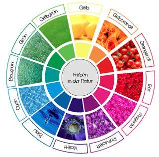 Farben in der Natur - Legekreis