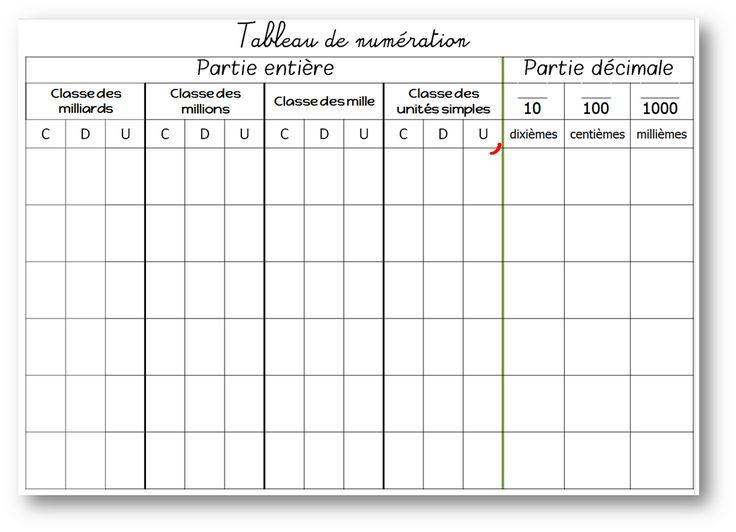 Tableau de numération | Math | Montessori math, Teaching ...