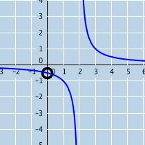 Rational Function Grapher