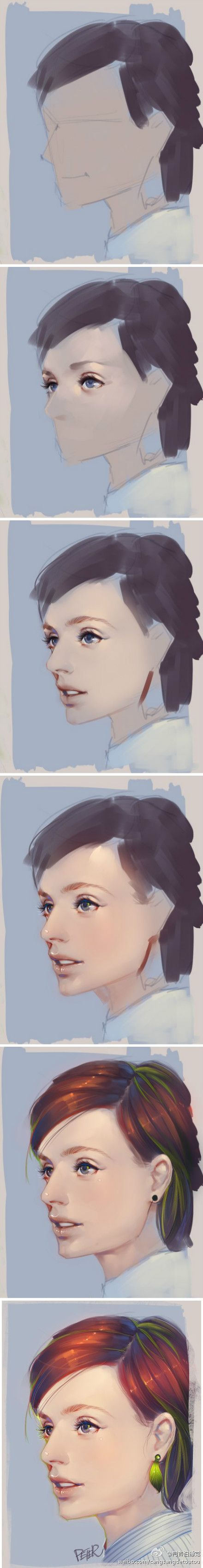 Draw & paint face