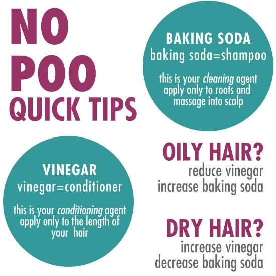Good to remember when starting out on the No Poo Method of washing your hair without shampoo.
