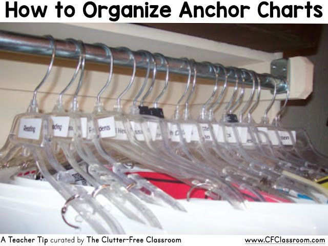 Are you wondering how to organize all the anchor charts in your classroom? This classroom management tip will be helpful to elementary teachers.