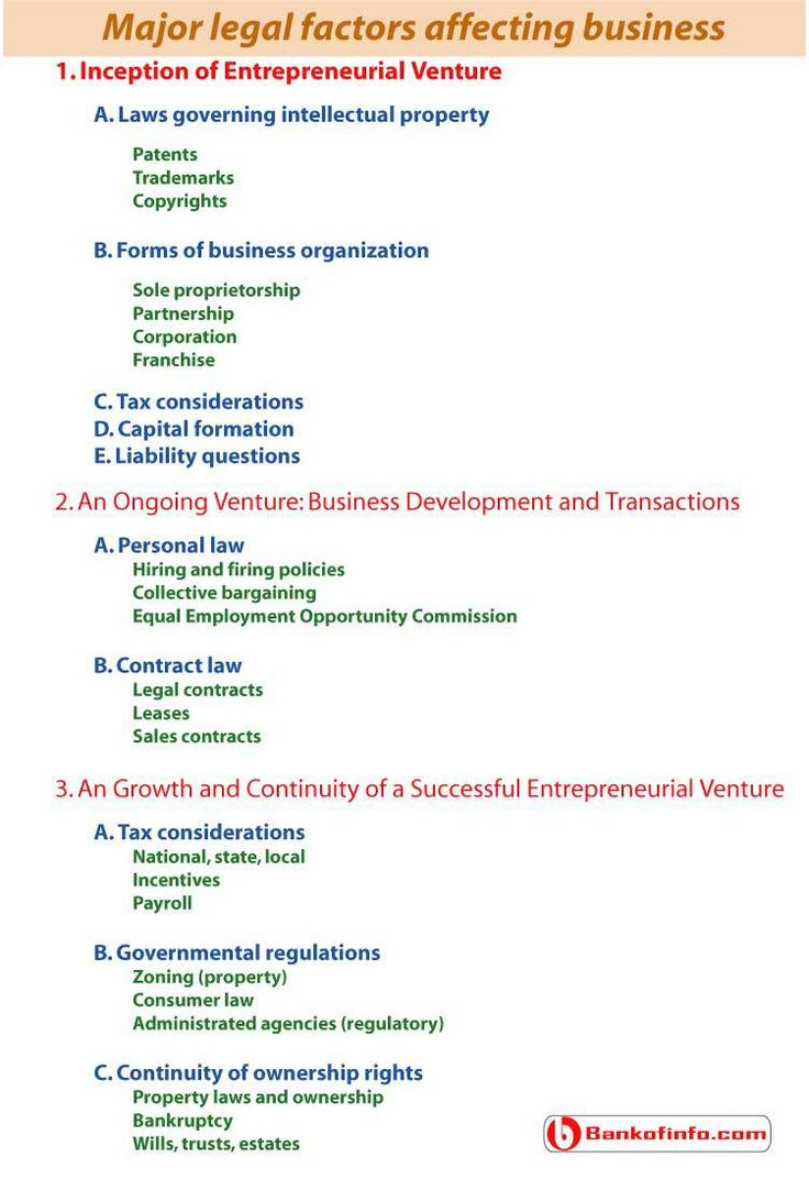 best images about entrepreneurship environmental major legal factors affecting business