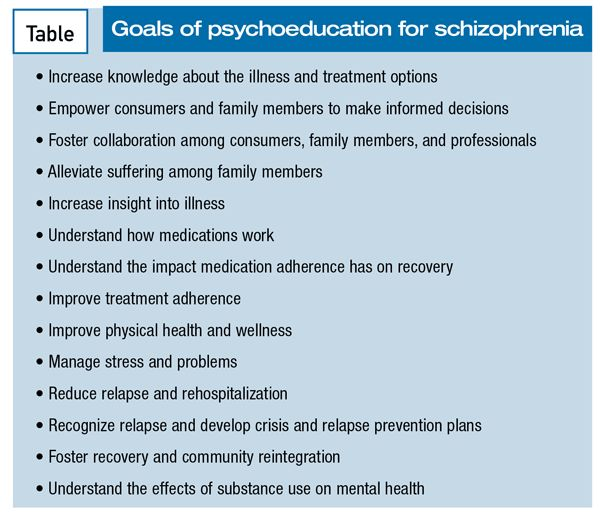 continuum of care for people with schizophrenia | An Evidence-Based Practice of Psychoeducation for Schizophrenia