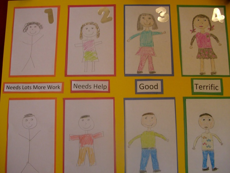 Picture Rubric for students drawings