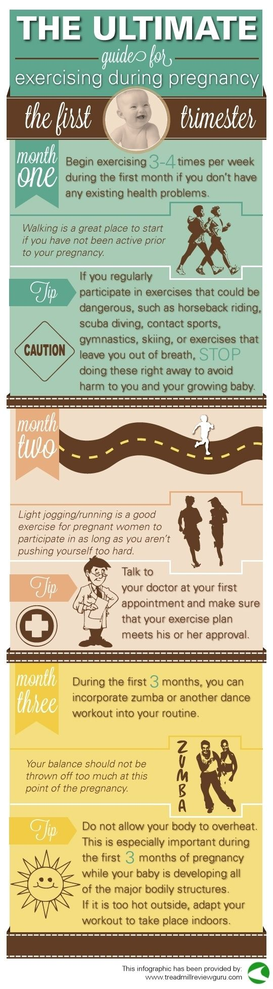 Use this chart to gauge how much exercise is appropriate during pregnancy.