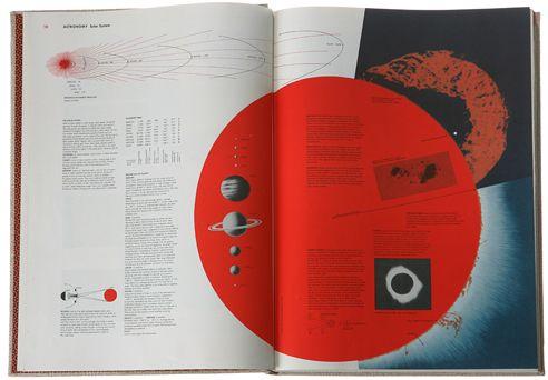 Bauhaus Mapping: Herbert Bayer's Innovative Atlas